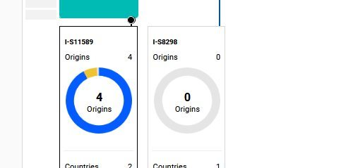 I-M223 Y-DNA Haplogroup - Photos | FamilyTreeDNA
